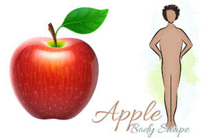 Apple Body Shape - What to wear and outfit ideas