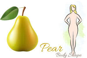 Fashion tips, outfit ideas for Pear body shape